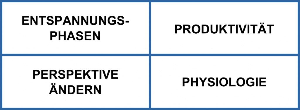 Stress reduzieren mit Hypnose